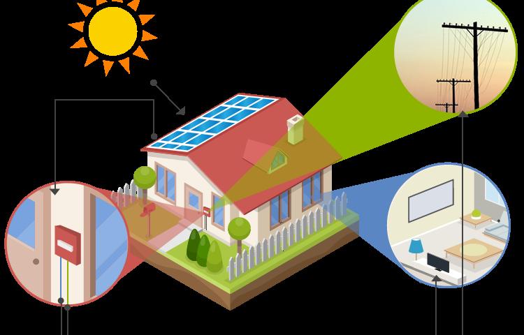 Casa ligada a rede eletrica